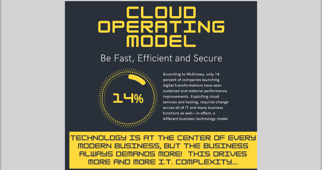 Infographic – Cloud Operating Model